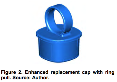 Enhanced replacement cap with ring pull
