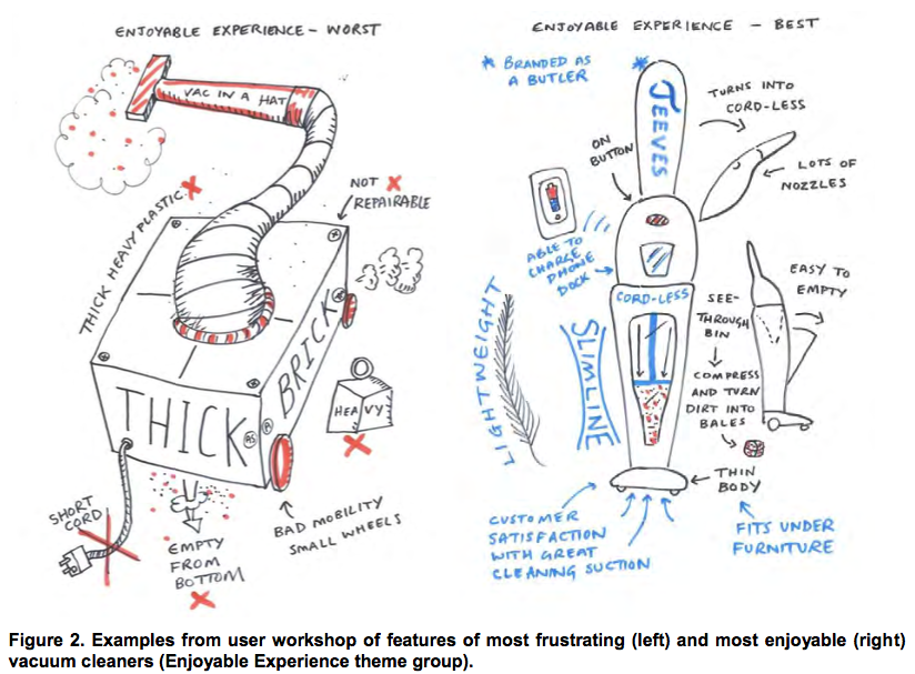 Examples from user workshop of features of most frustrating (left) and most enjoyable (right) vacuum cleaners (Enjoyable Experience theme group).
