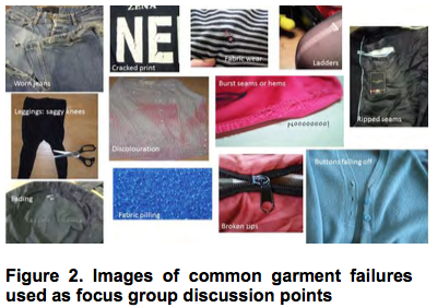 Images of common garment failures used as focus group discussion points