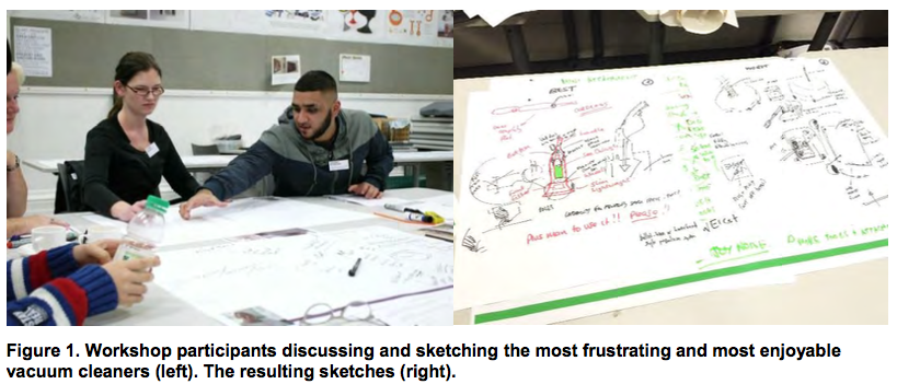 Workshop participants discussing and sketching the most frustrating and most enjoyable vacuum cleaners (left). The resulting sketches (right)