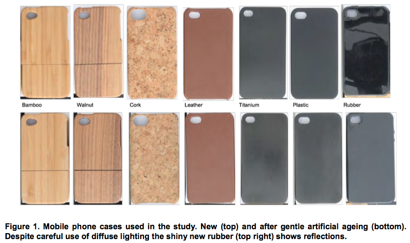 Mobile phone cases used in the study