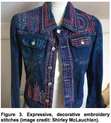 Expressive, decorative embroidery stitches - PLATE